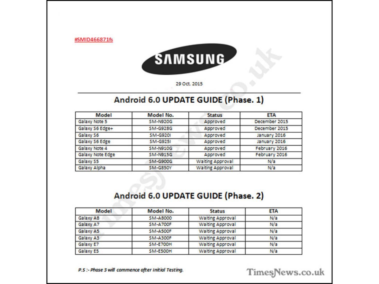 Samsung_Marshmallow_Roadmap