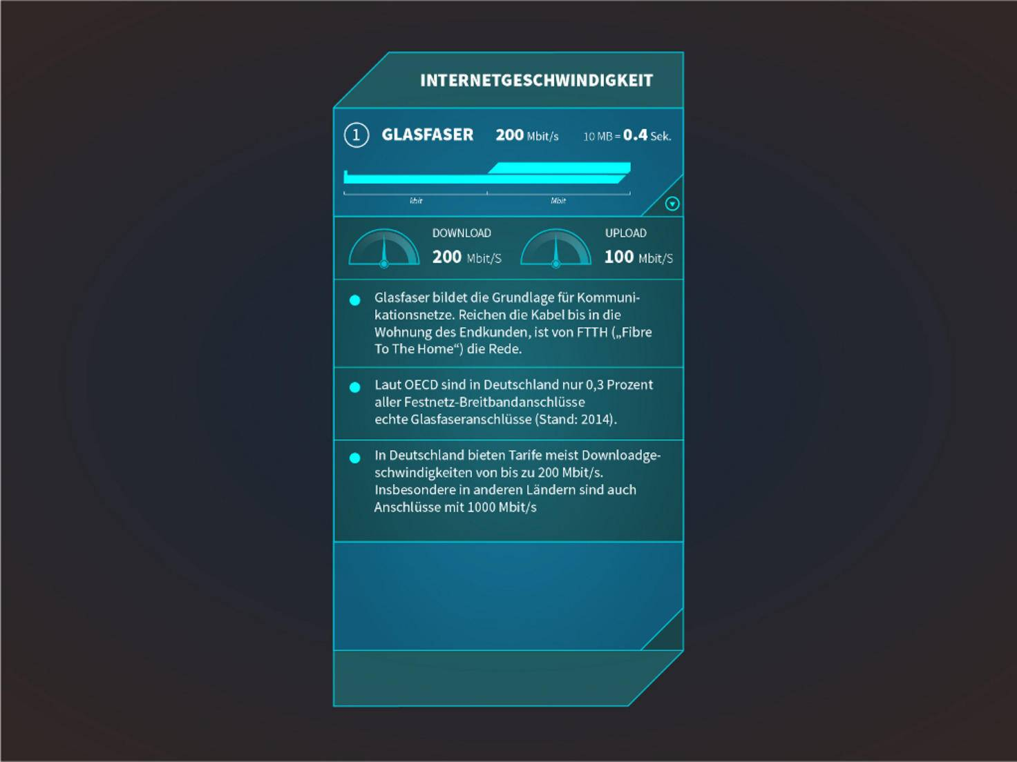 Infografik: Internetgeschwindigkeiten