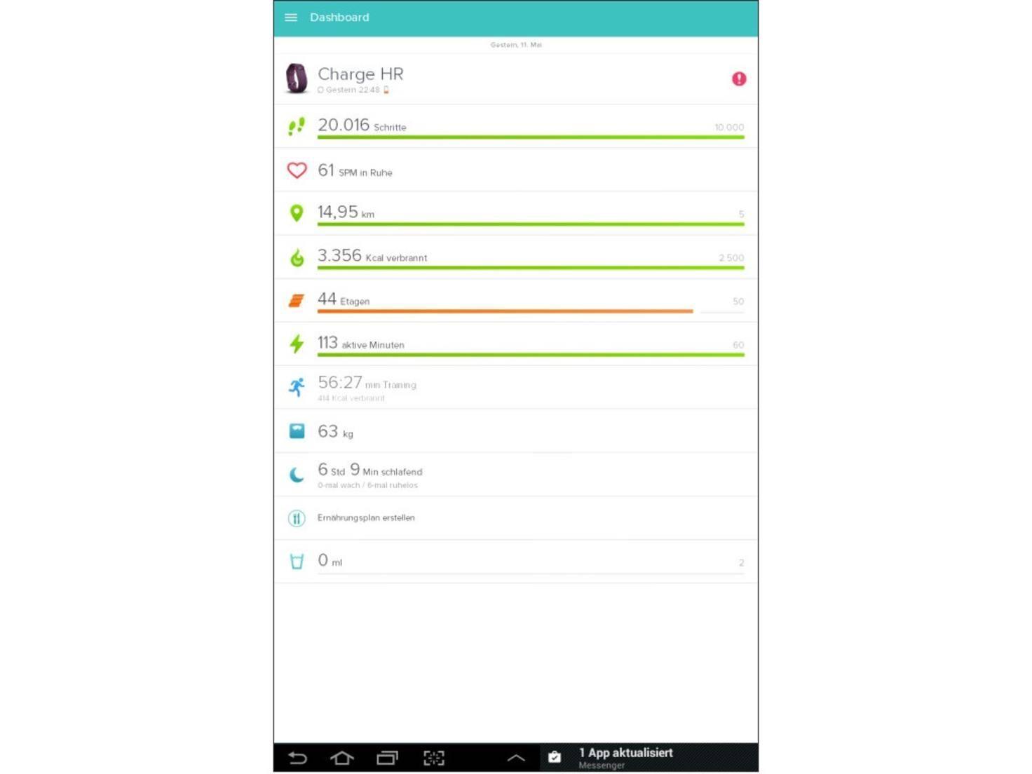Der Startbildschirm der Fitbit-App fasst alles Wichtige zusammen.