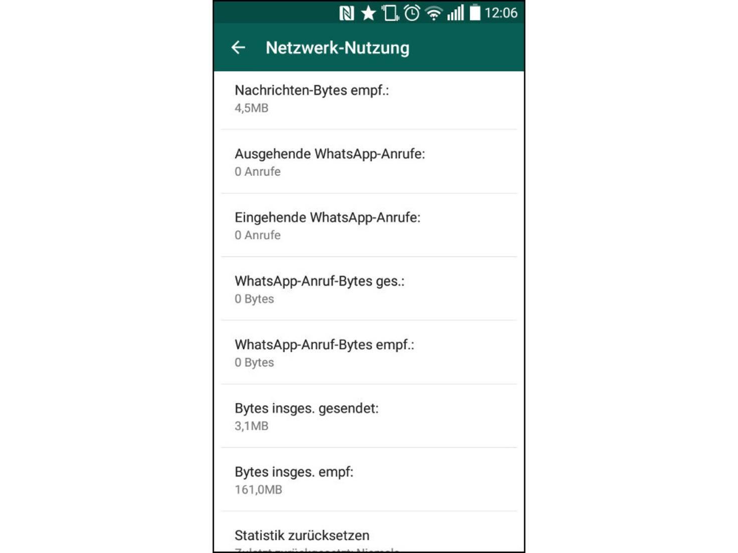 WahatsApp-Daten