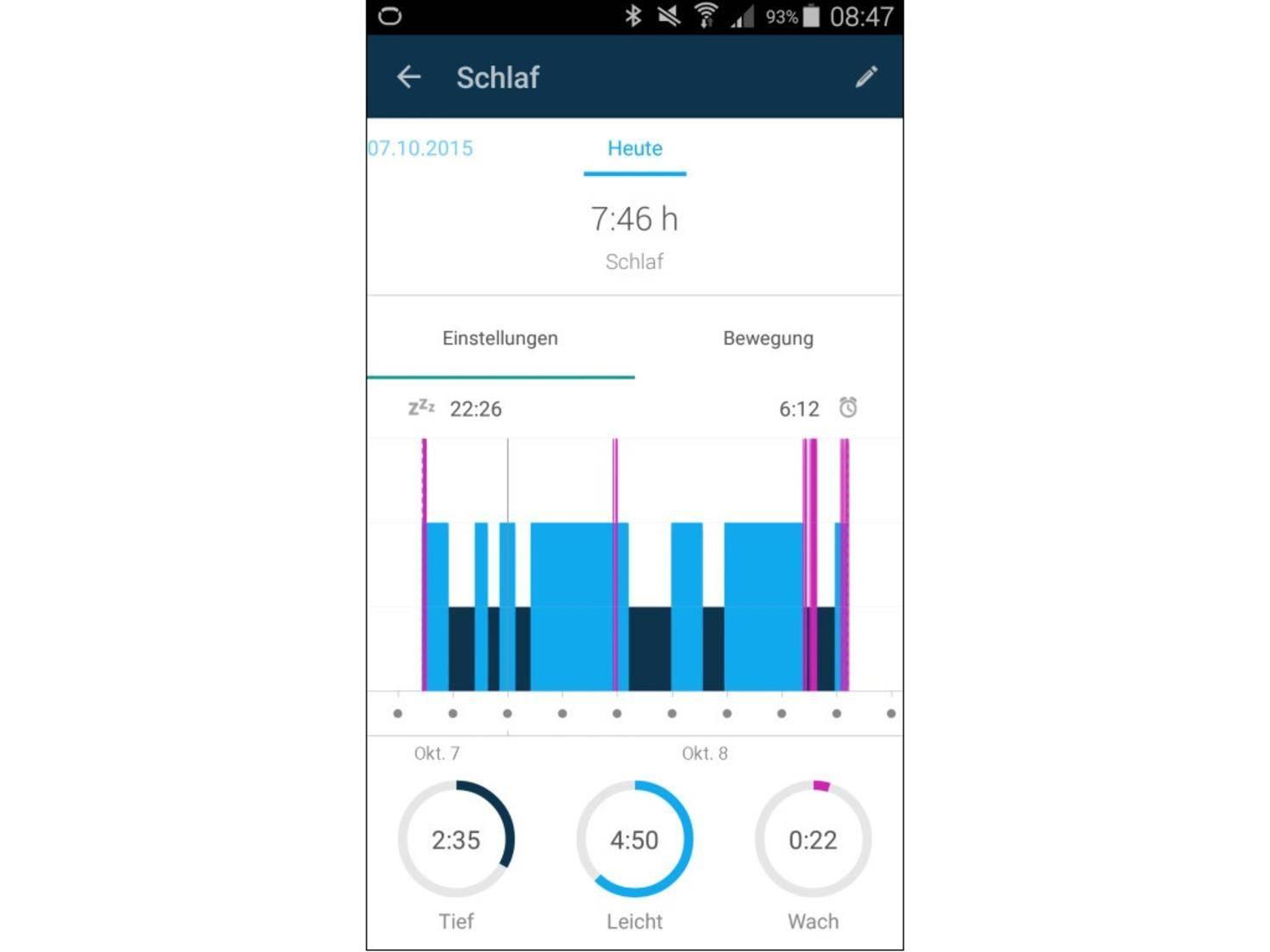 Ein Schwachpunkt der Vivoactive: das Schlaf-Tracking, das lediglich auf Bewegungserkennung basiert.