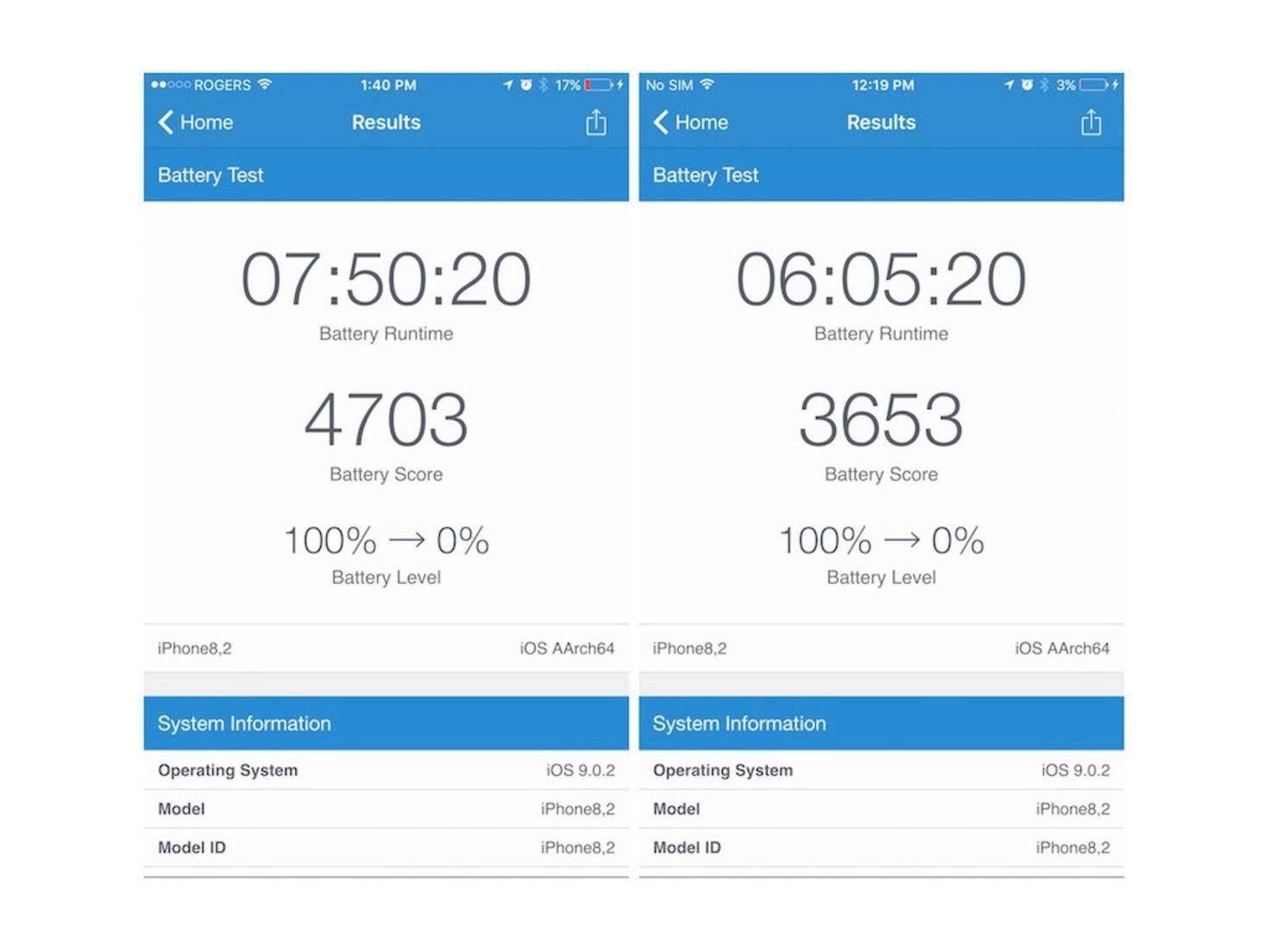 Ein Vergleich der Batterielaufzeit: Links der Chip von TSMC, rechts der von Samsung.
