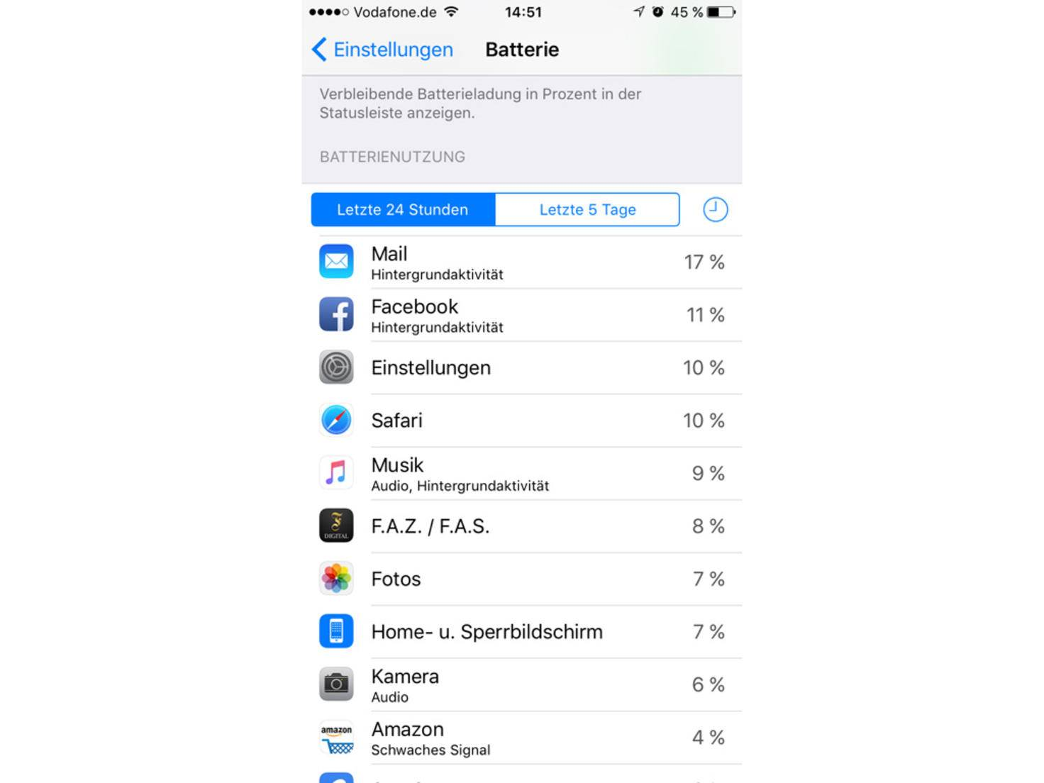 iPhone6s-iOS-Akku