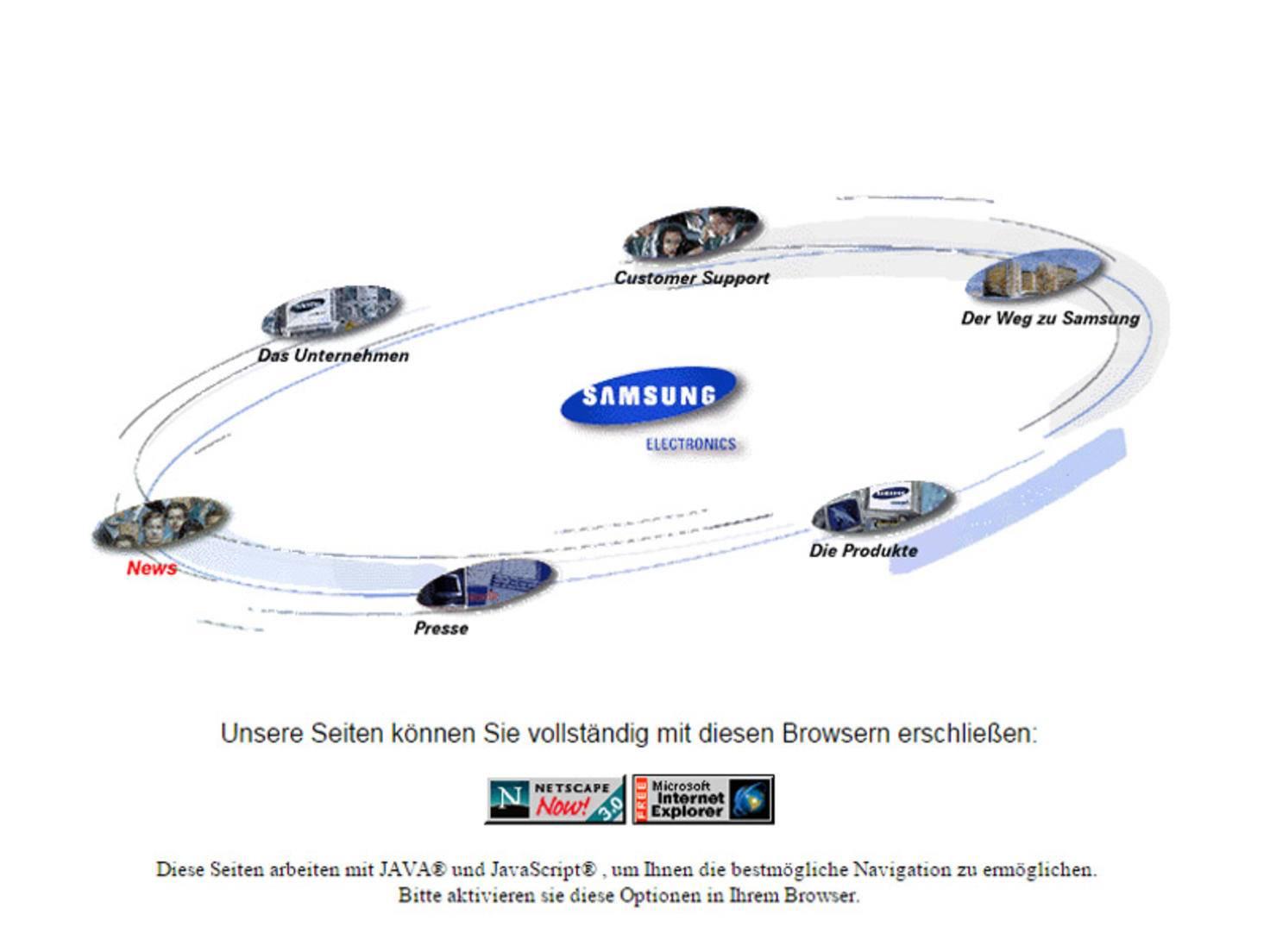 Schon 1998 zeigte sich Samsung relativ modern in puncto Optik.