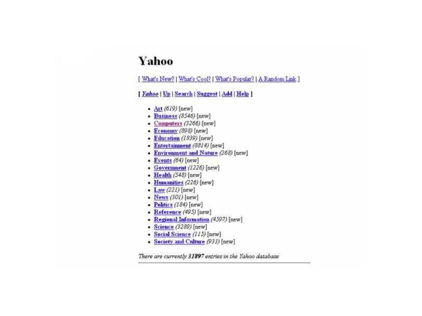 1994 sah es bei Yahoo noch übersichtlich aus: Der Fokus lag auf dem Webkatalog.