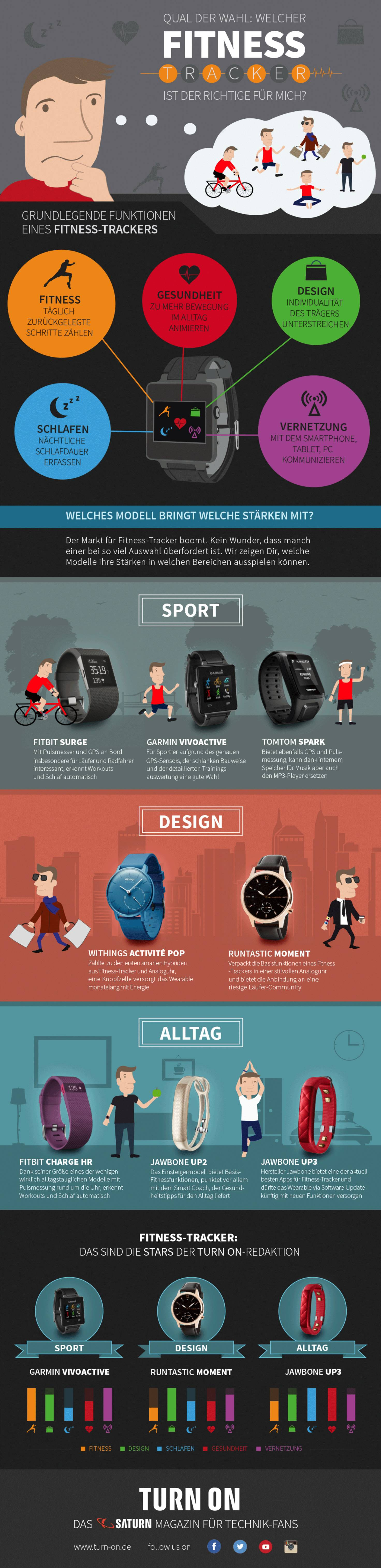 Fitness-Tracker-Grafik-PNG