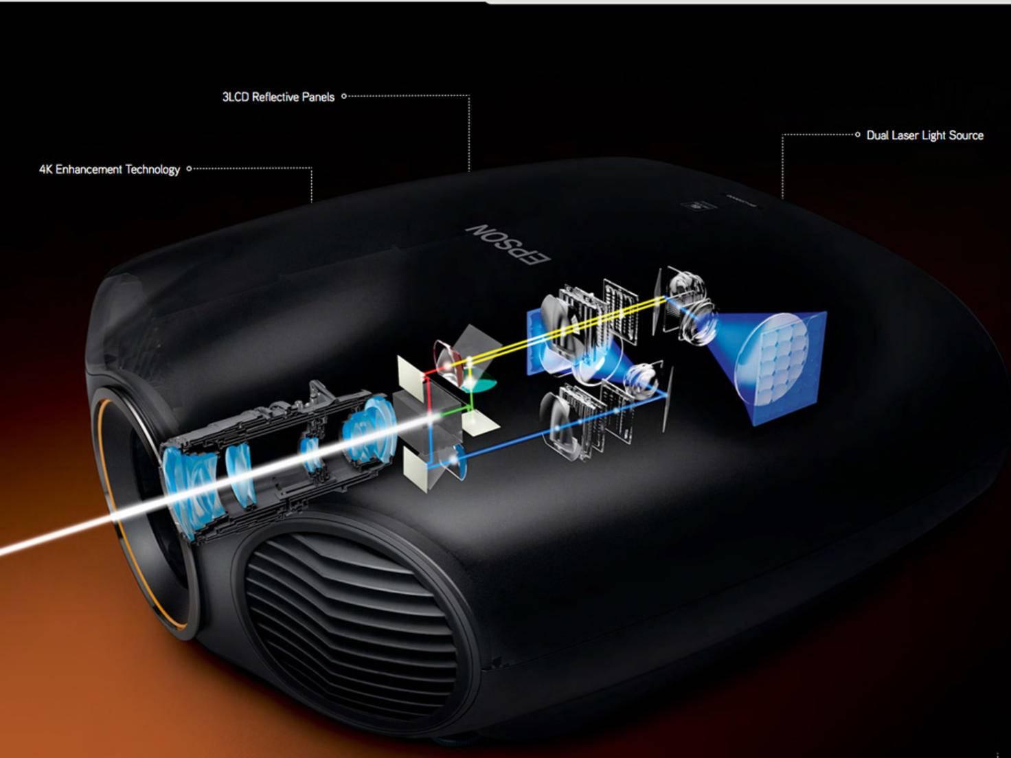 Laserbeamer-Epson