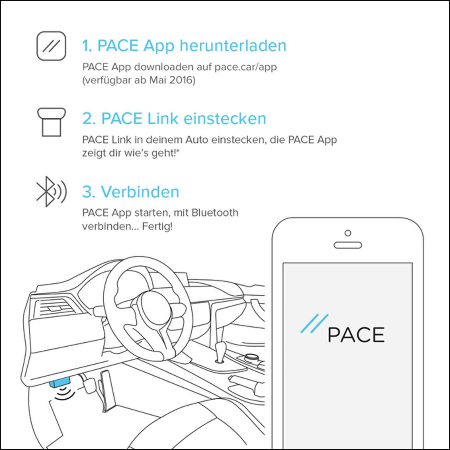 Kickstarter Pace Connected Car