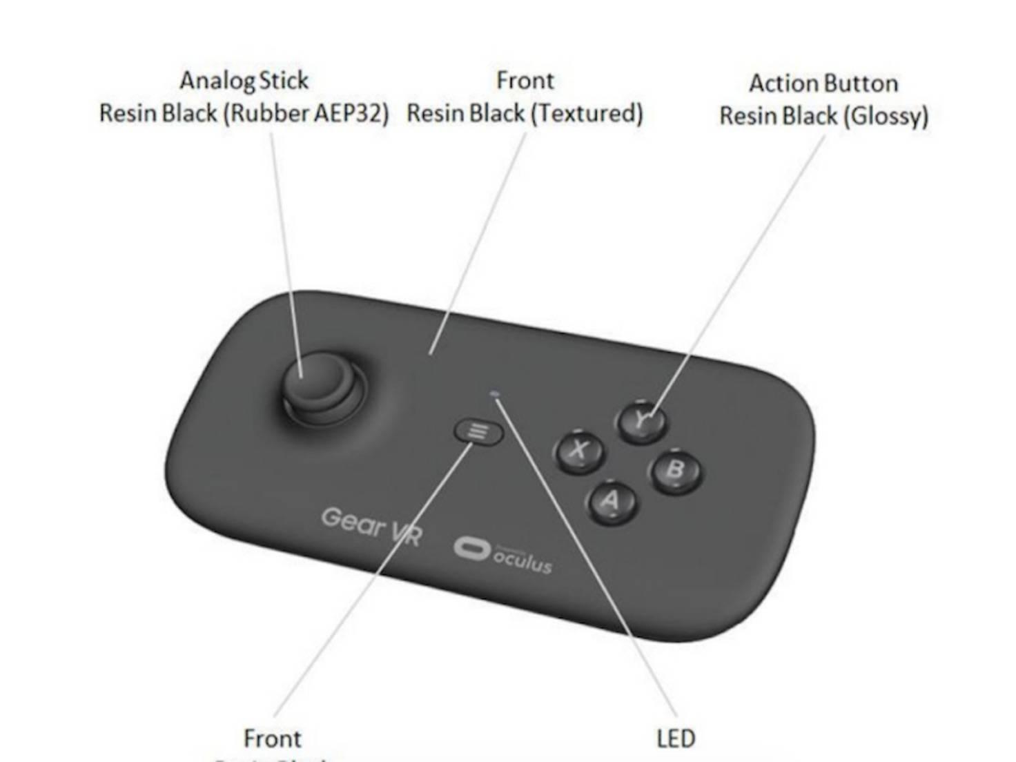 Render-Foto eines Controllers für die Samsung Gear VR.