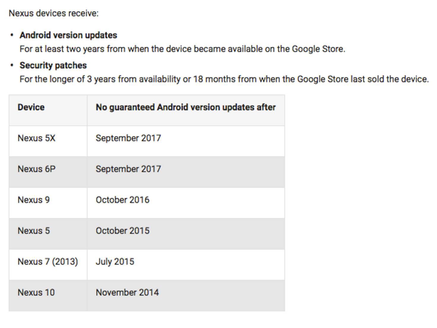 Nexus_Updates_Google