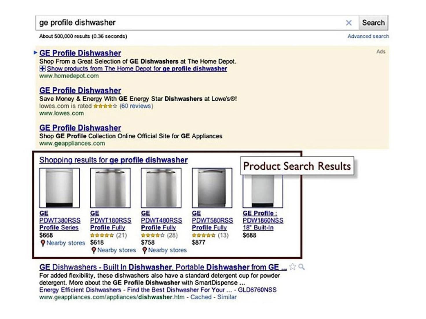 Google 2007 Shopping