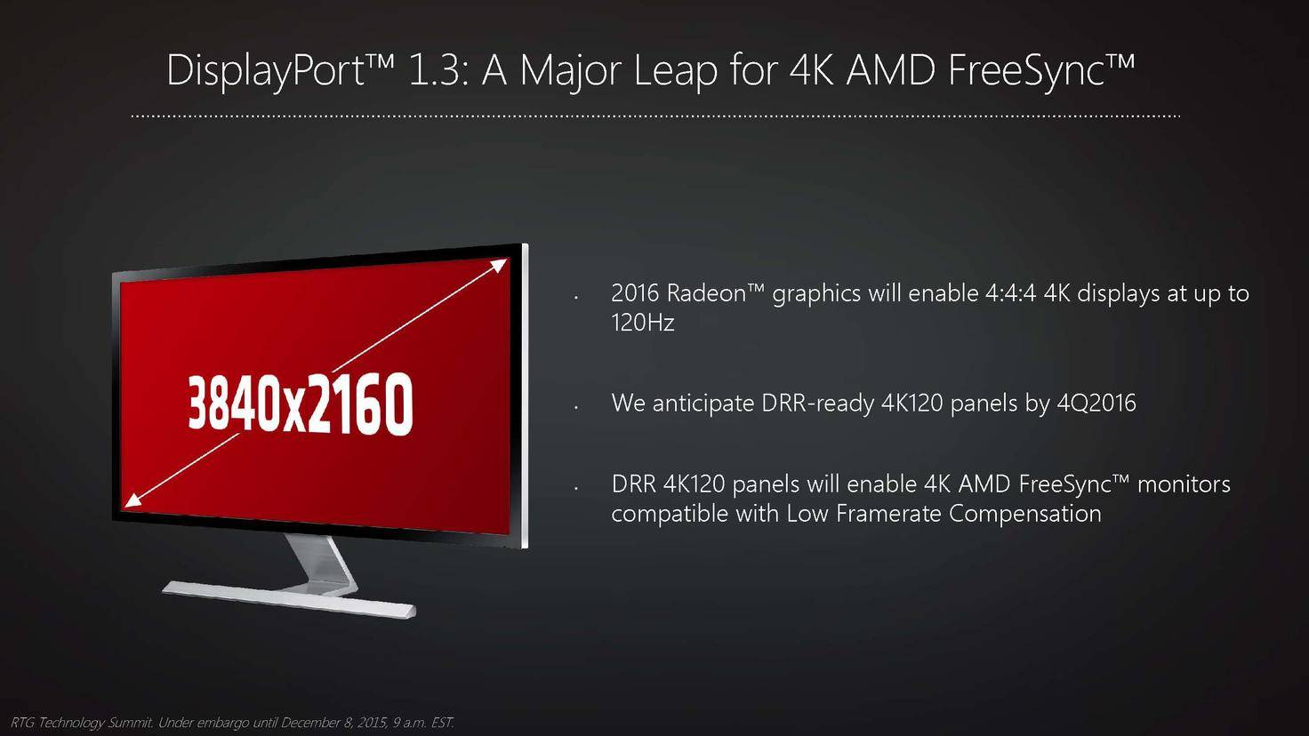 Freesync DisplayPort 1.3