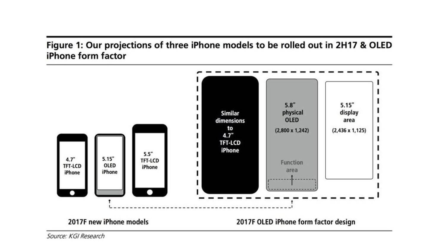 iPhone-8-Screen