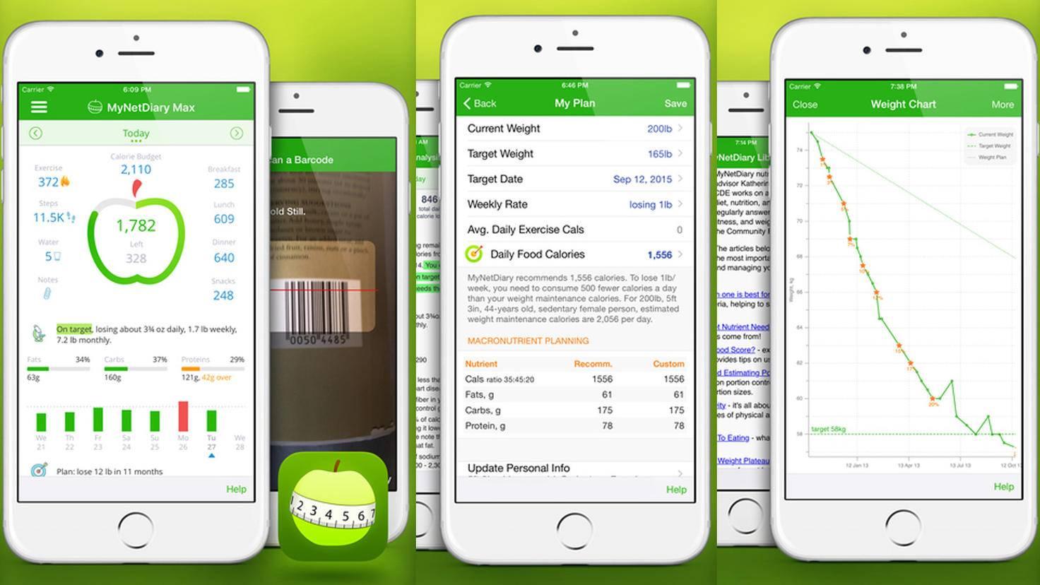 Kalorien-App von MyNetDiary Inc.
