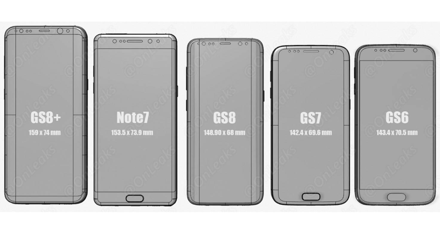 Galaxy S8 Größenvergleich