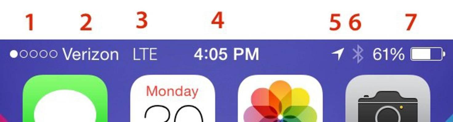 iPhone Statusleiste 1