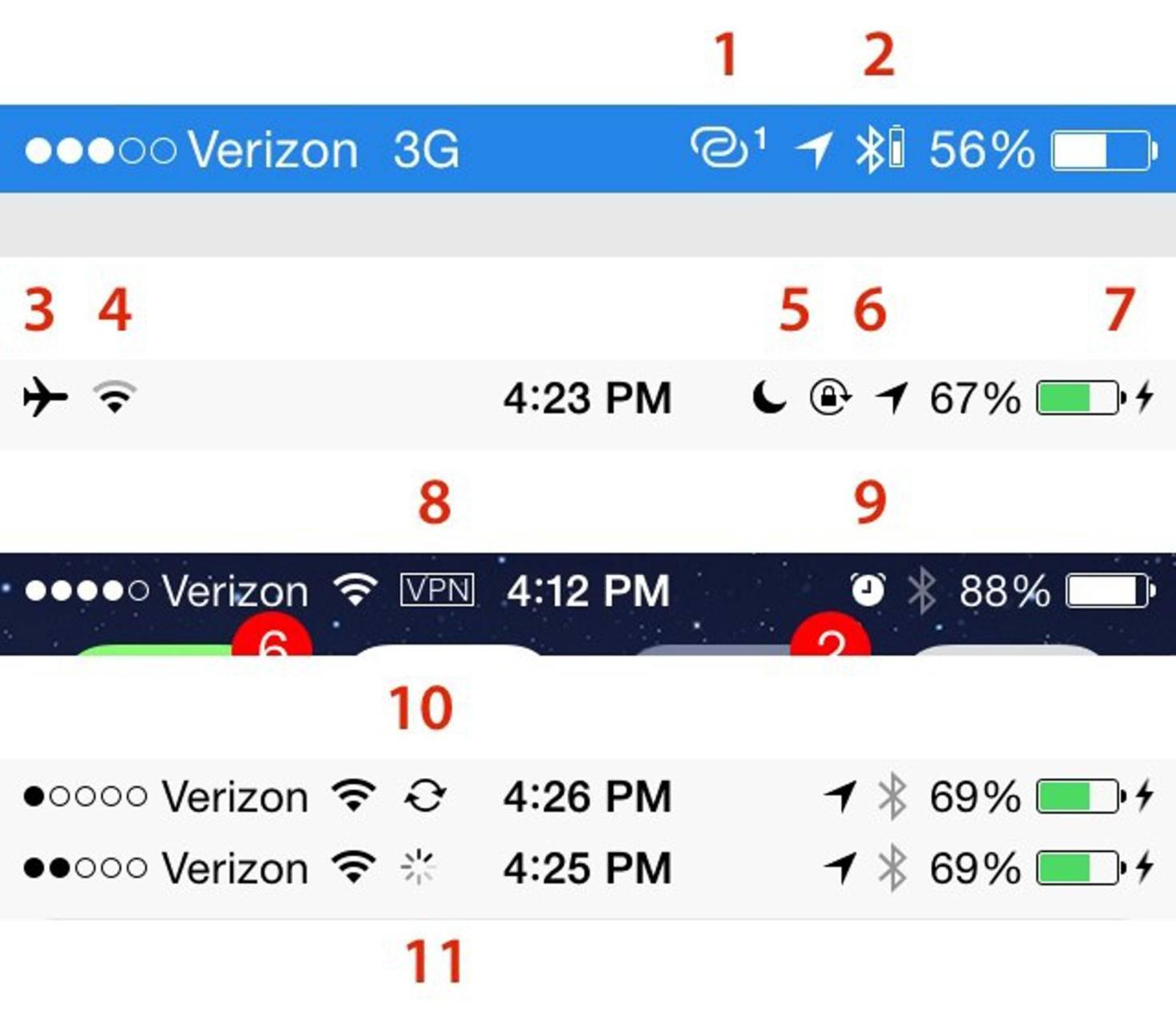 iPhone Statusleiste 2