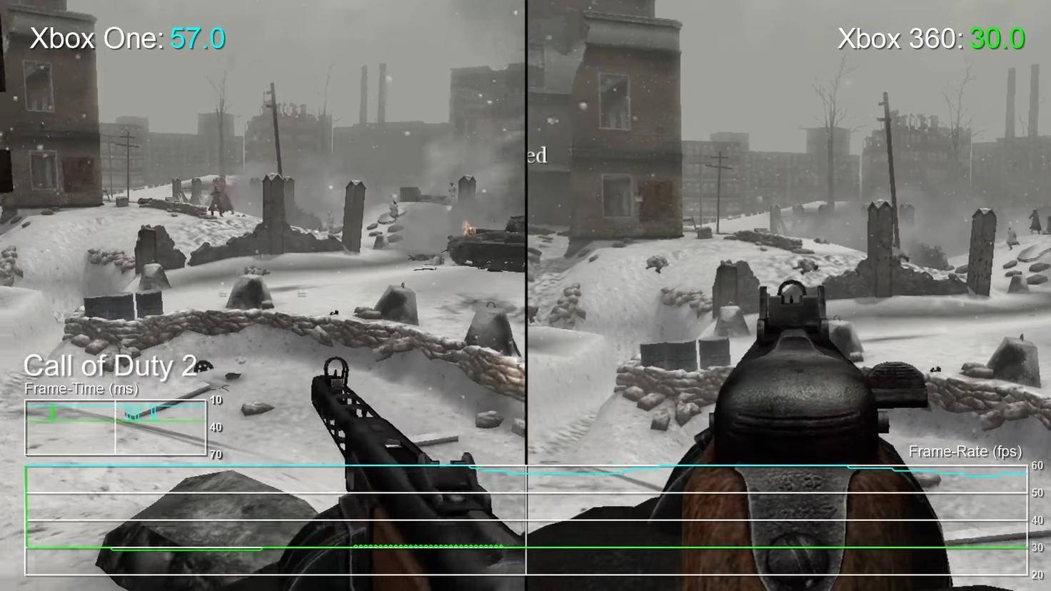 Xbox Scorpio Call of Duty 2