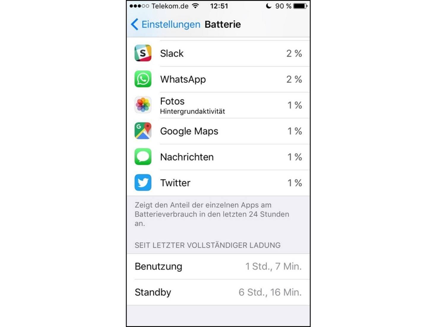 iPhone-Akkunutzung