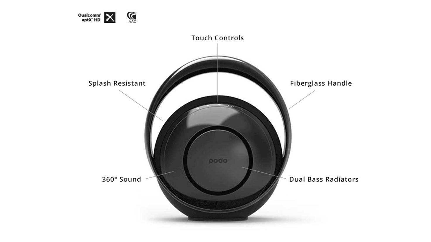 Bluetooth-Lautsprecher Belle Kickstarter