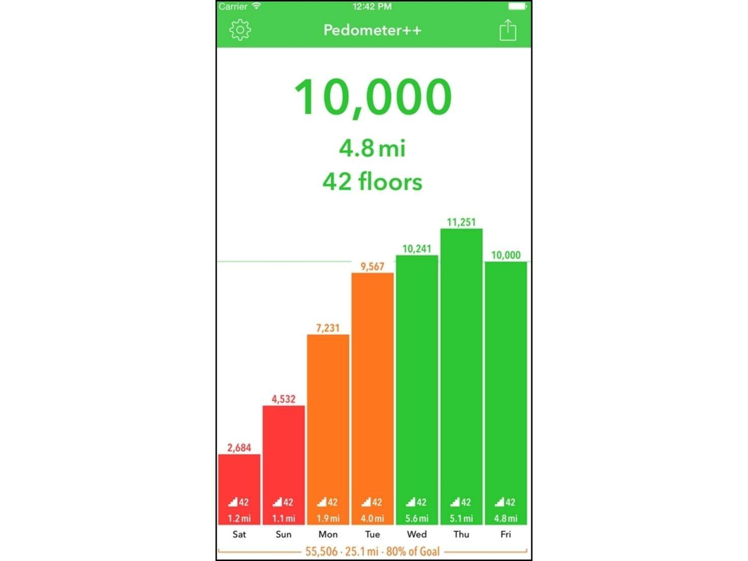 Schrittzähler-App