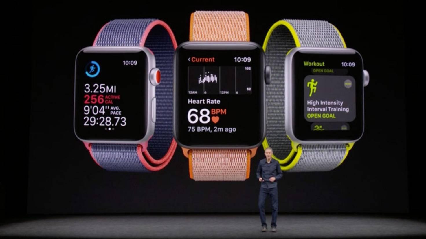 apple-watch-series-3-3-keynote-2017