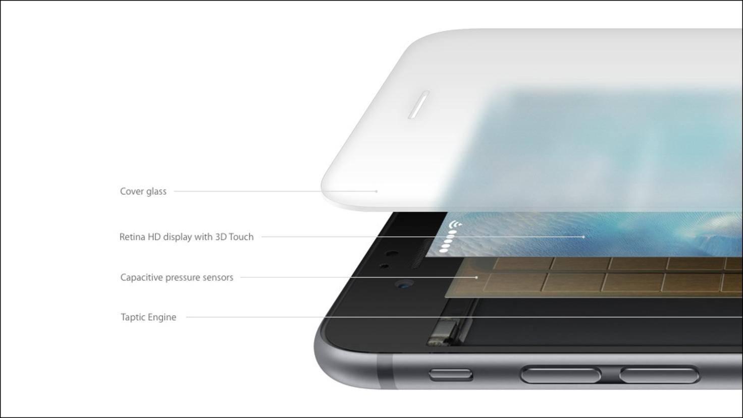 Apple-3D-Touch-Technologie