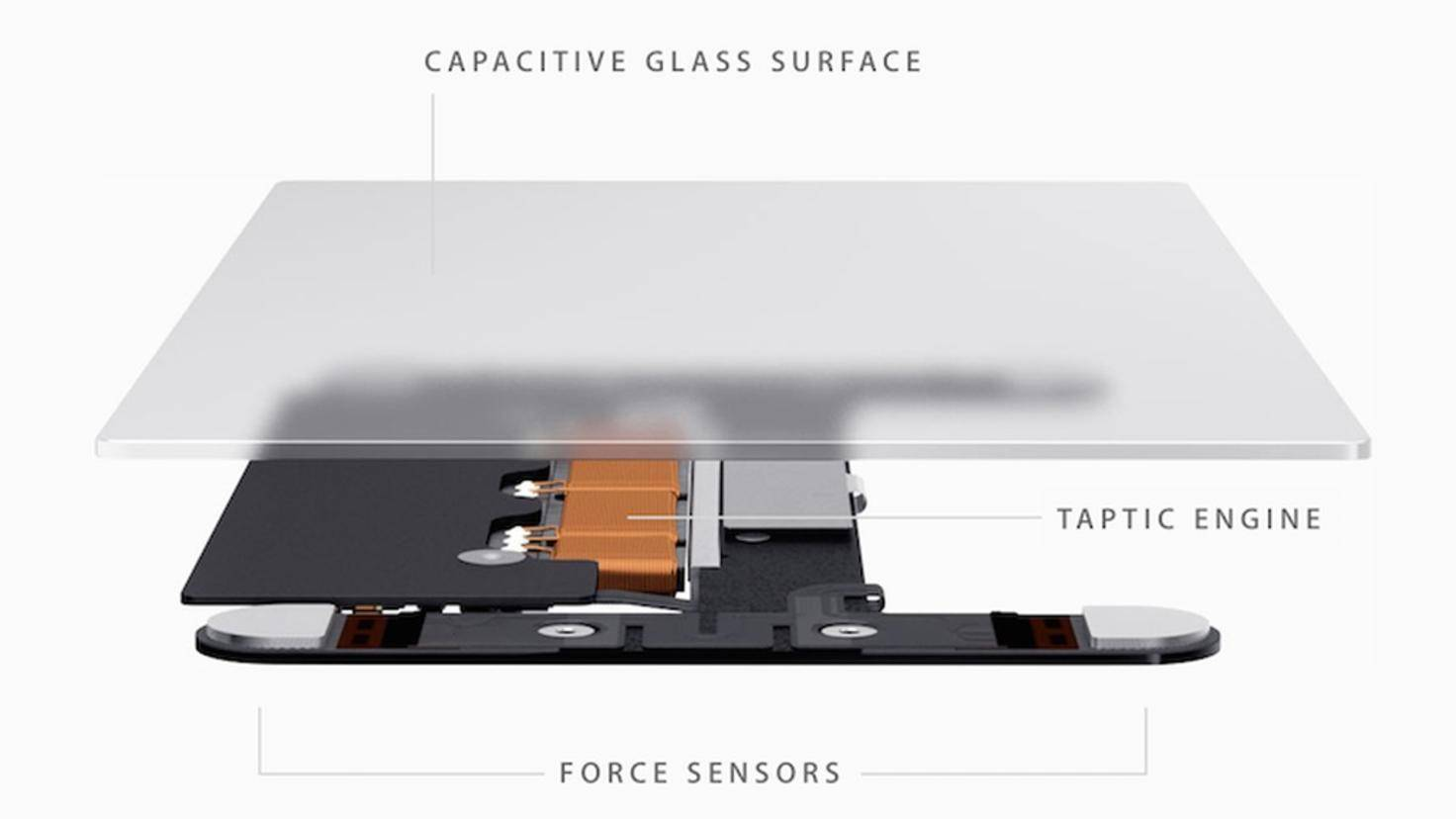Force-Touch-Trackpad