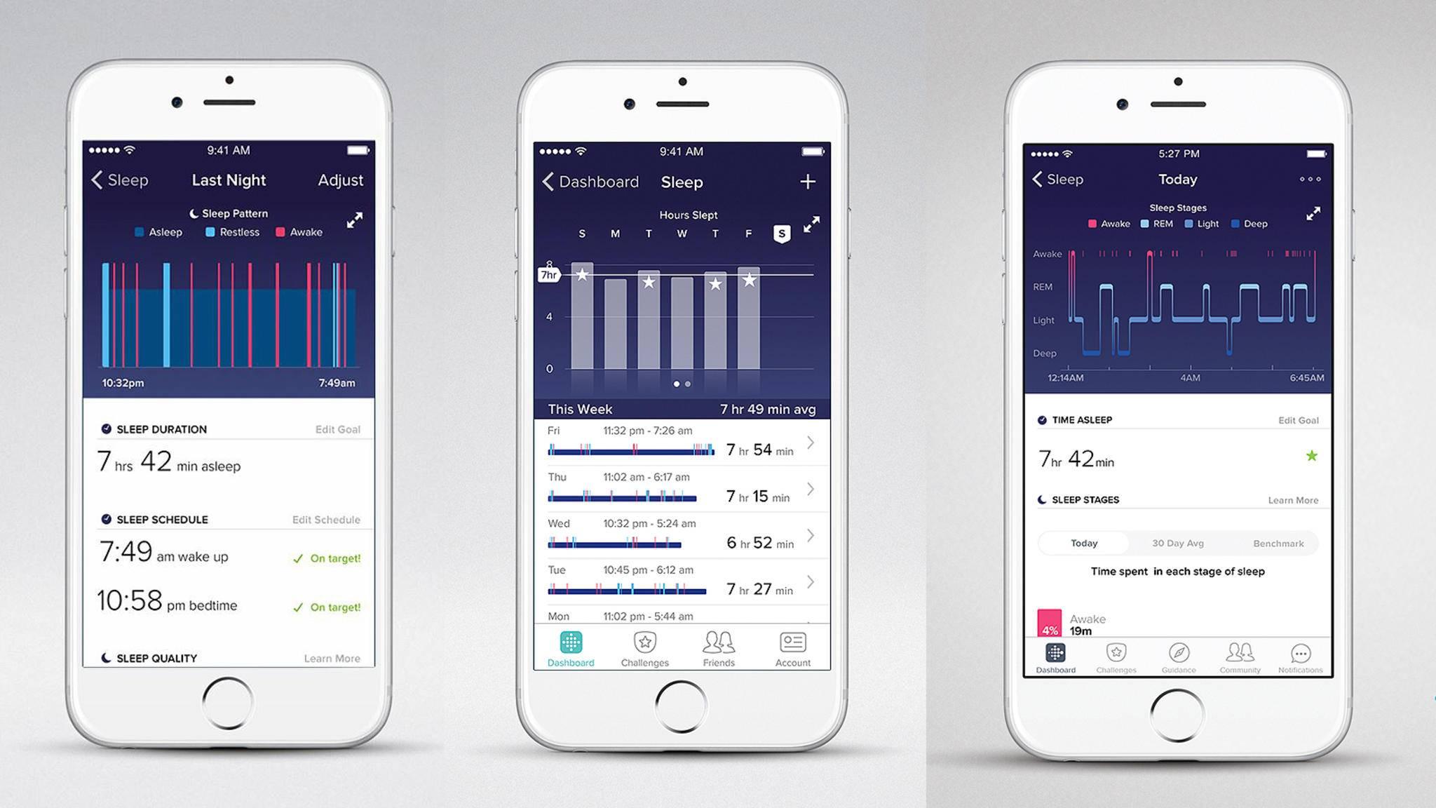 Fitbit App-Schlafanalyse-Fitbit