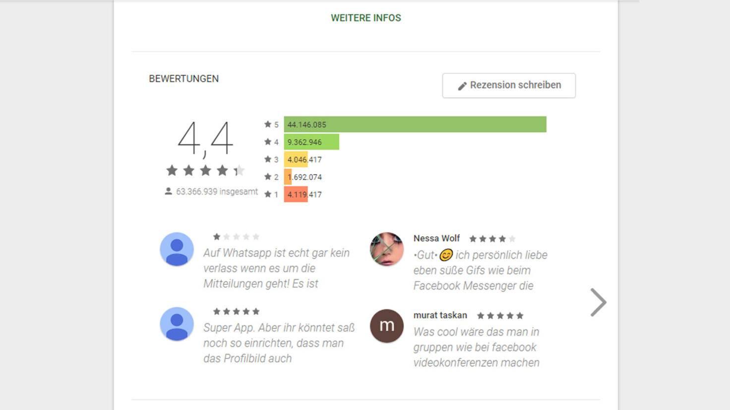 WhatsApp Bewertungen