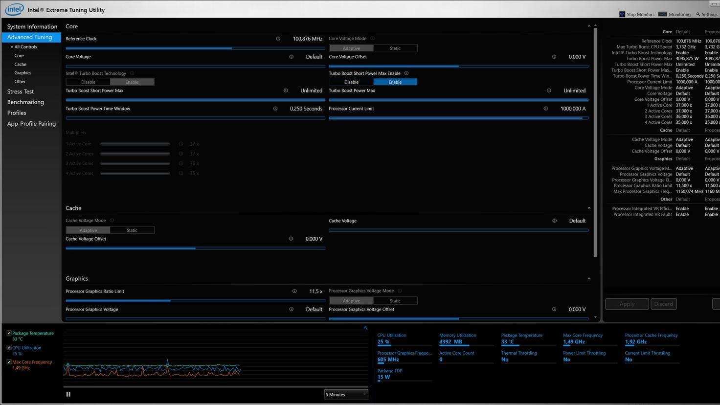 Der im UEFI erhöhte Kerntakt könnte auch mit dem Intel-Tool erhöht werden.