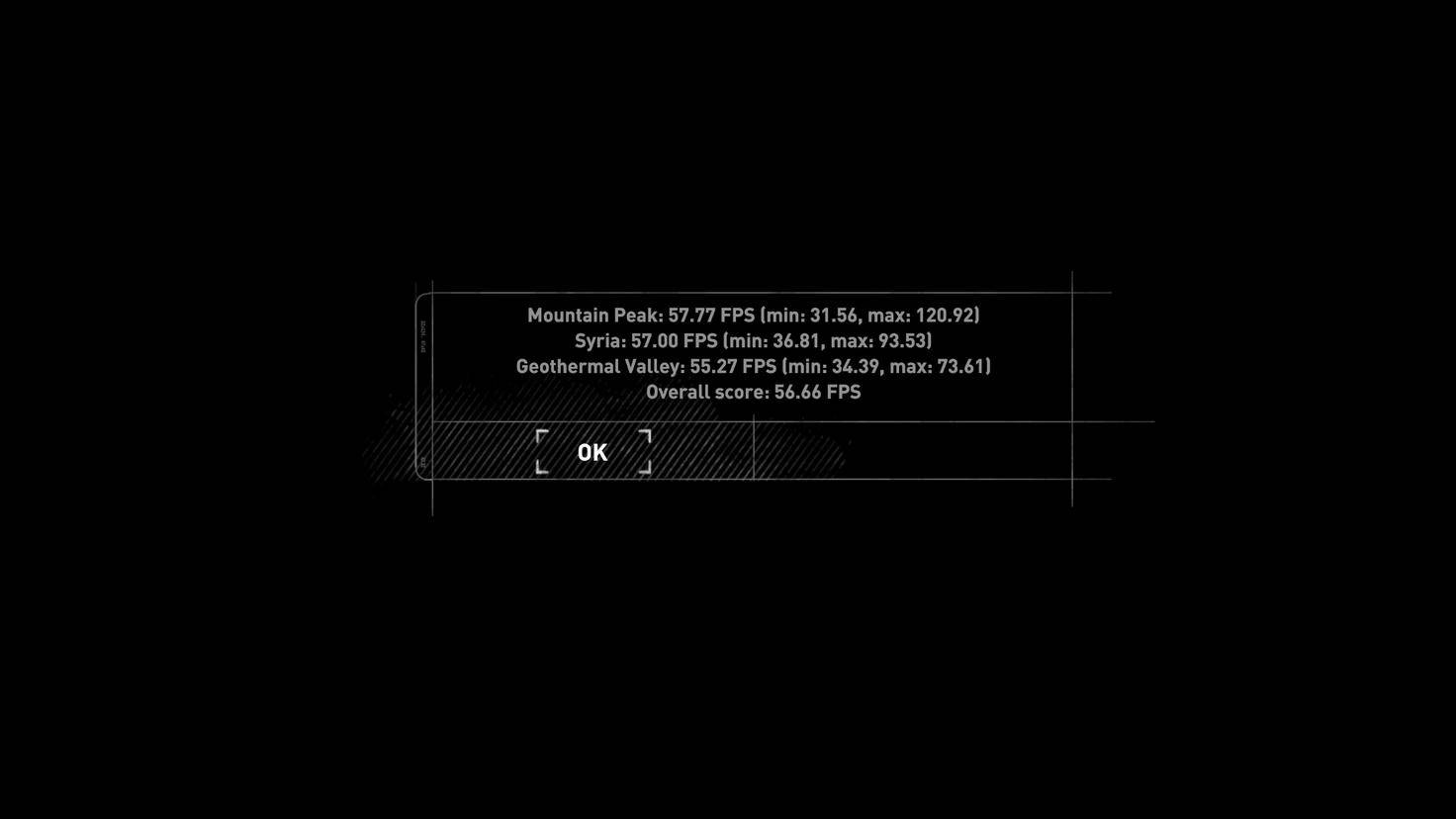 Unsere maximale Übertaktung erhöht vor allem die maximalen FPS.