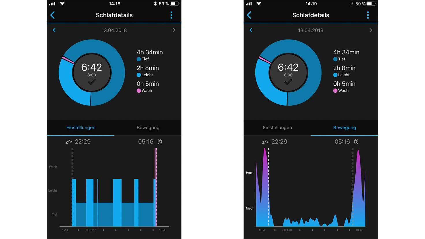 Die Connect-App bereitet die Daten der Schlafanalyse anschaulich auf.
