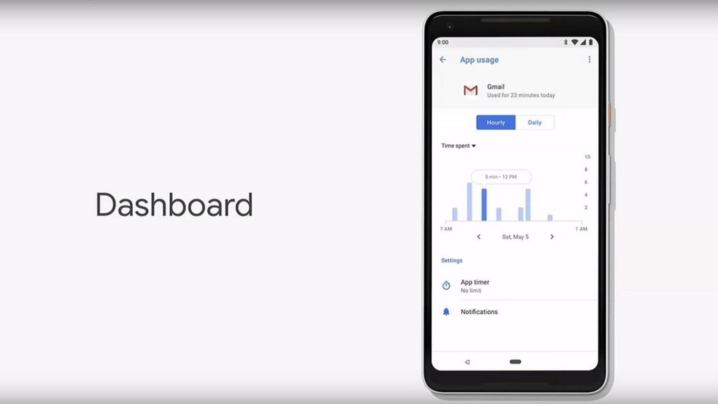 Das Dashboard in Android P soll die Nutzungszeit von Apps erfassen.