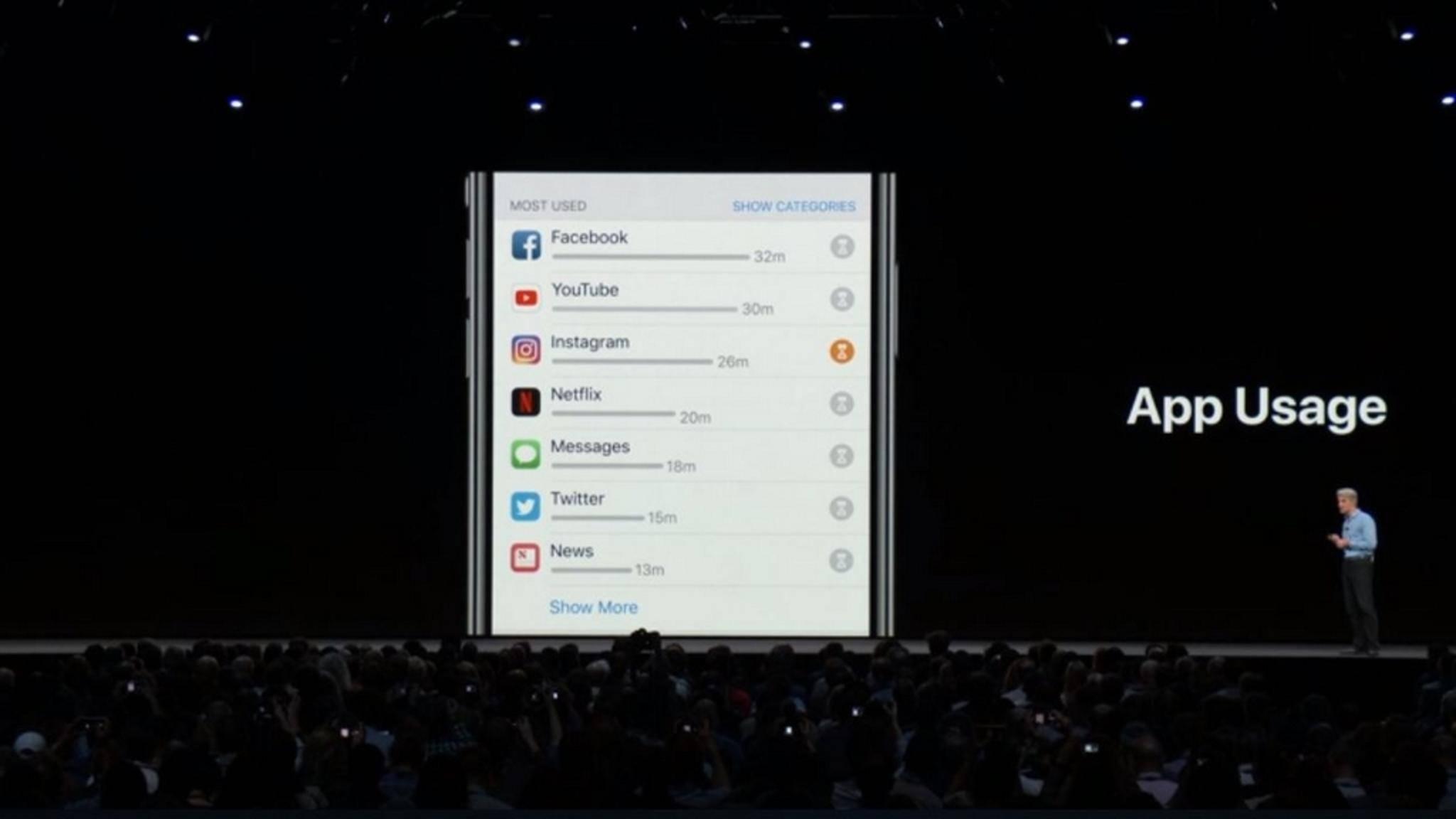 Apple-iOS12