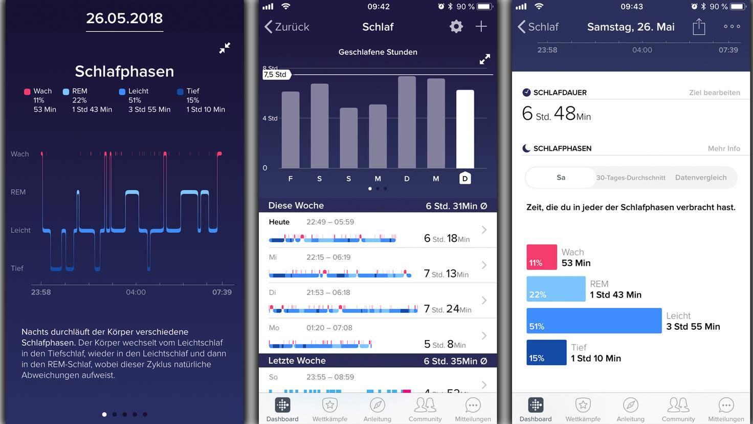 Fitbit Versa_Schlaf-Analyse-