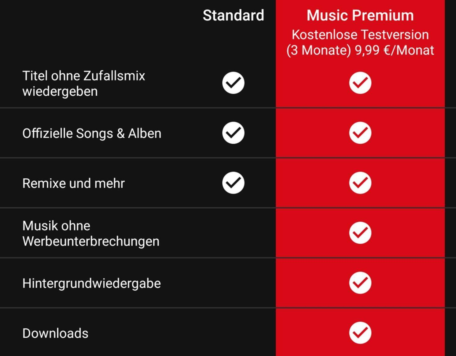 Youtube Music Youtube Premium Starten In Deutschland