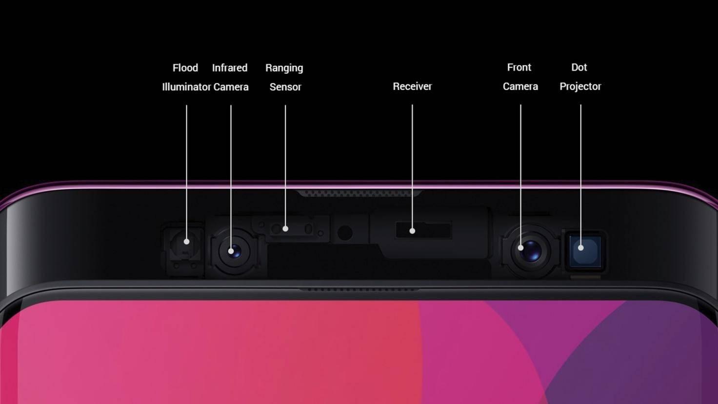 Oppo-Find-X-Sensoren