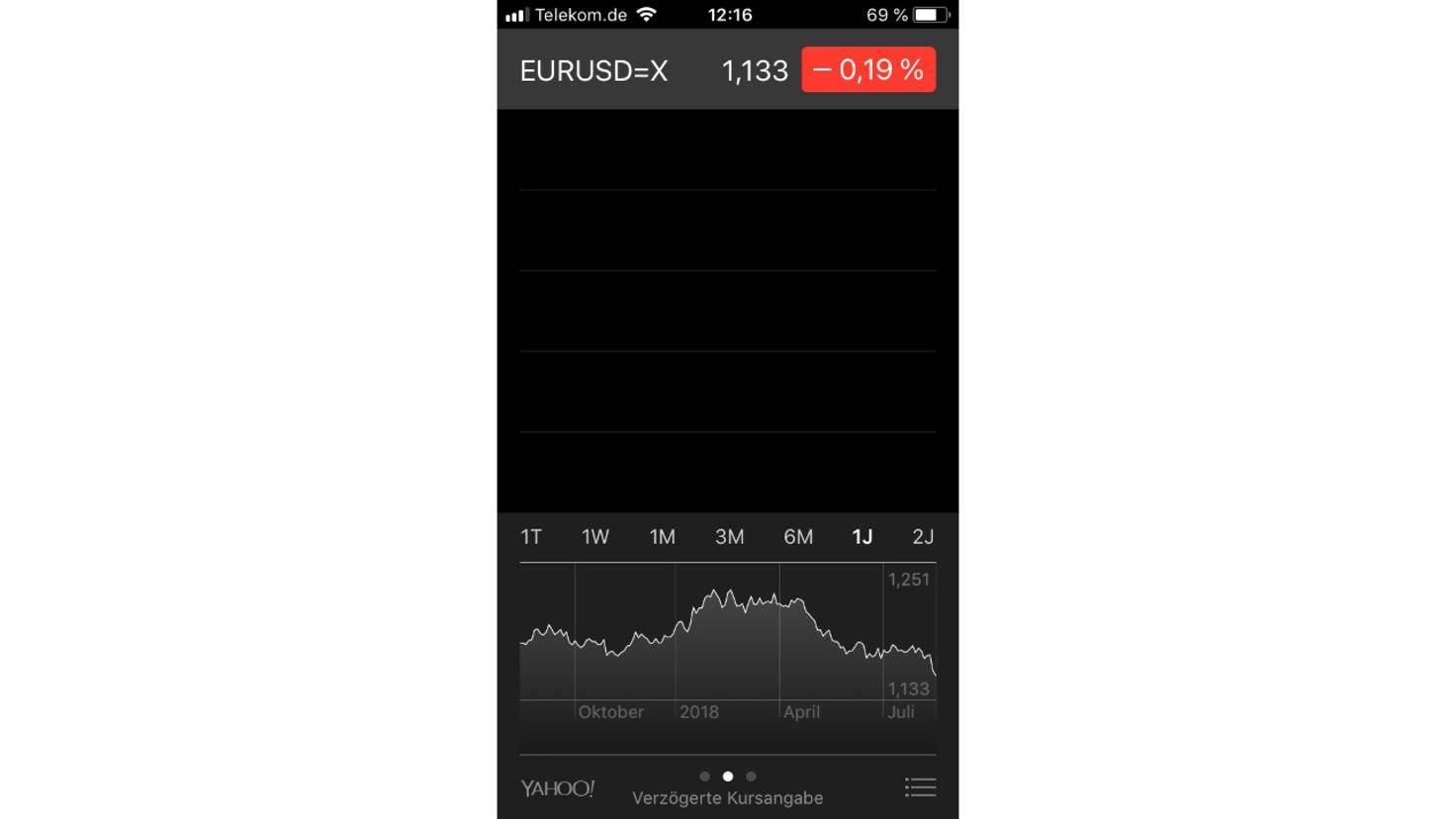 Aktien-App iPhone 2