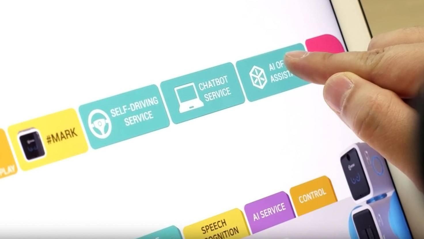 Einfache Drag-and-drop-Technik macht das Programmieren mit Artibo zum Kinderspiel.