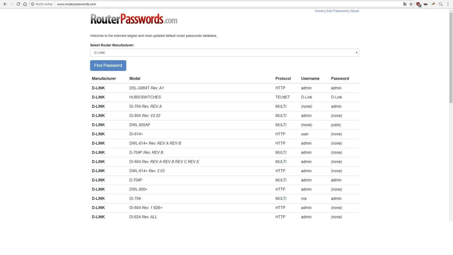 Router-Passwords-nachschlagen