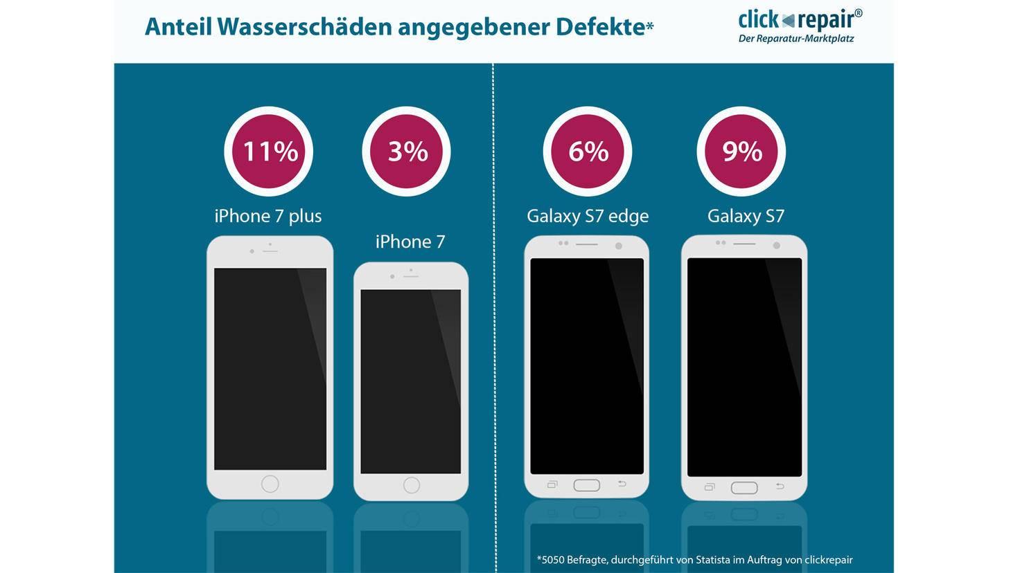 infografik-wasserschaden