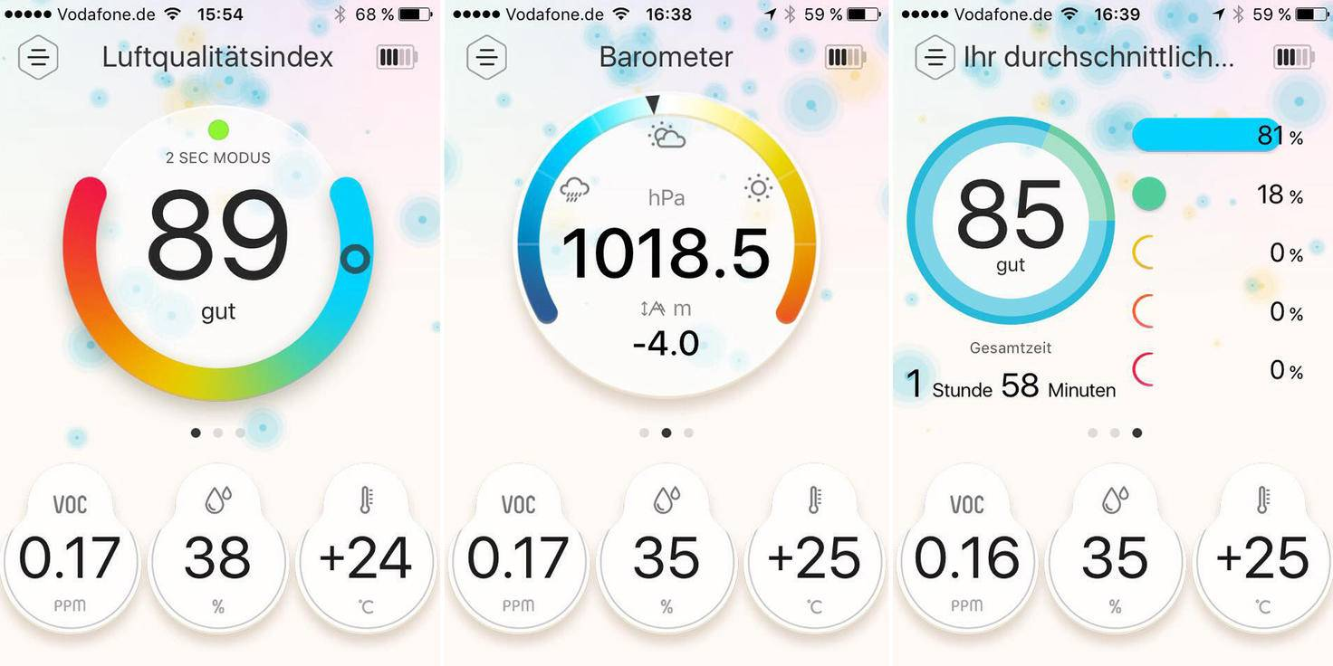 Neben dem Luftqualitätsindex hat man in der App Einblick in Luftdruck, Luftfeuchtigkeit und Temperatur.