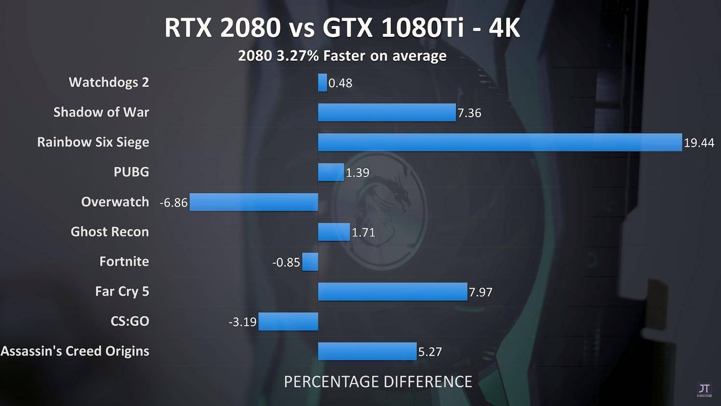 RTX-2080-GTX-1080-Ti