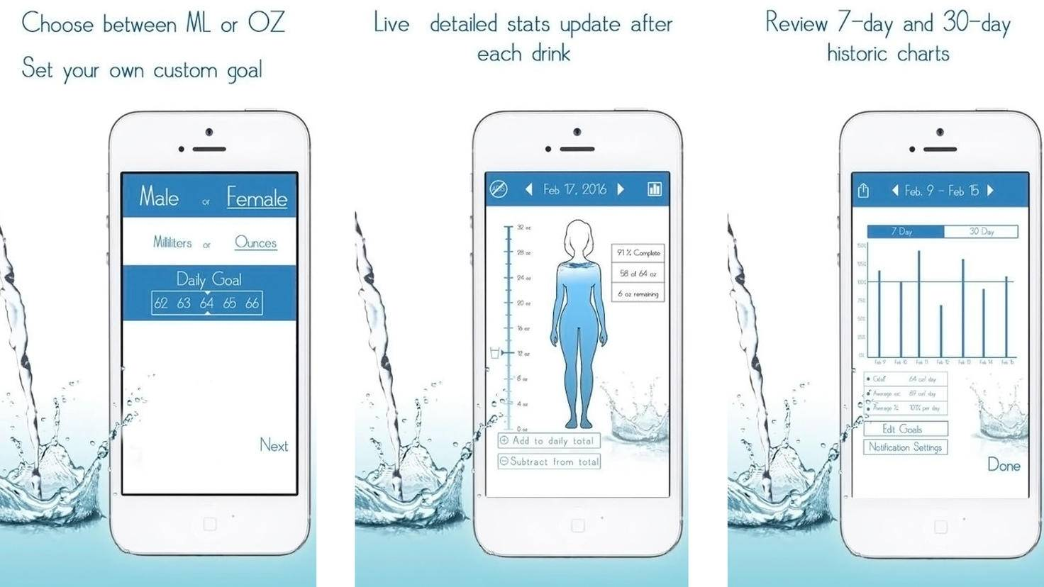 Daily Water Tracker Reminder Hydration Log-Google Play Store-Grassapper LLC