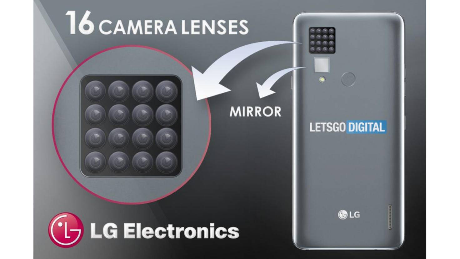 LG Patent 16 Kameras
