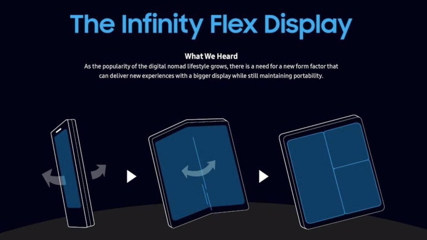 Infinity Flex Display für Samsung Galaxy Fold