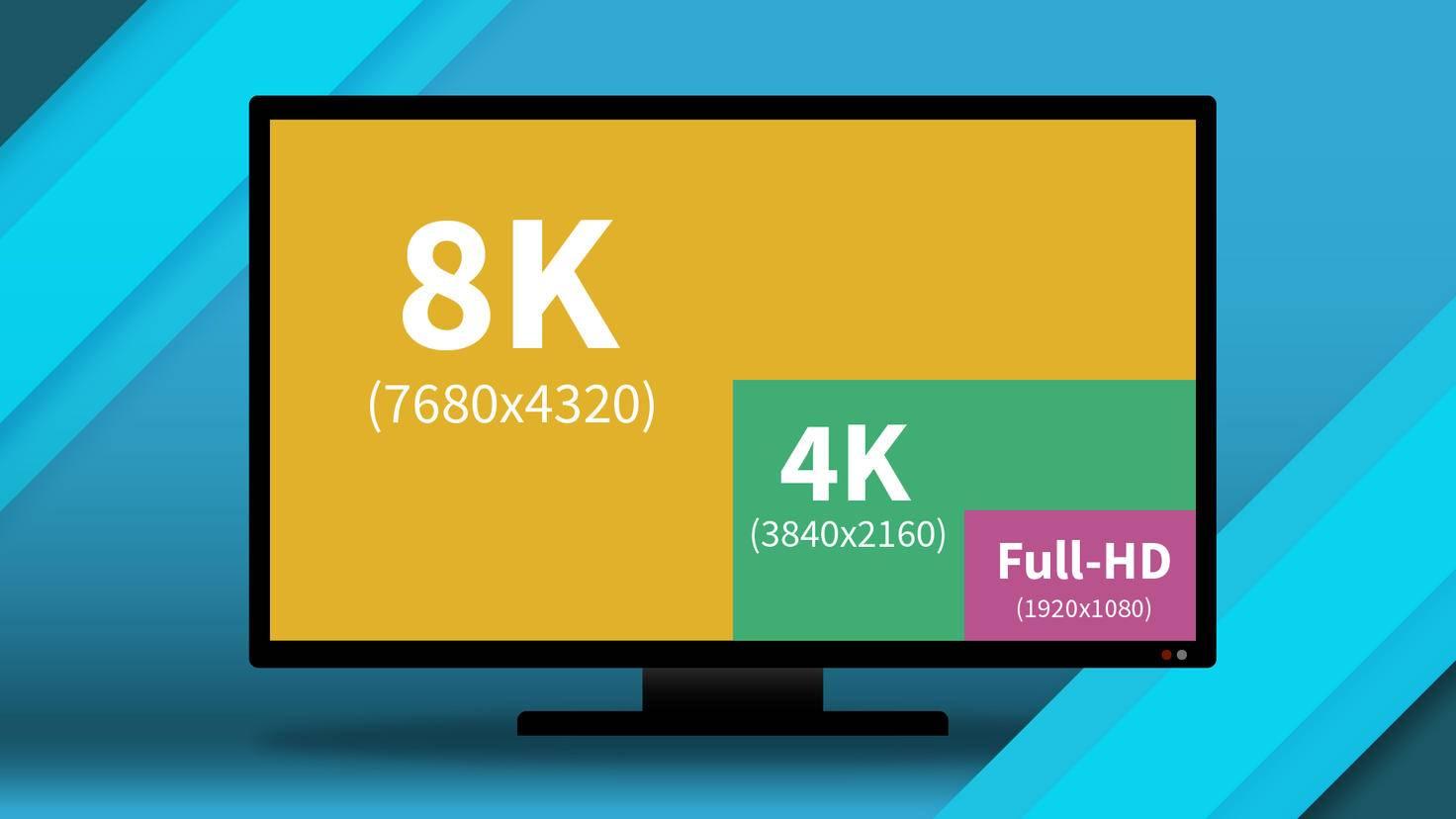 8K-4K-Full-HD-TV-Fernseher