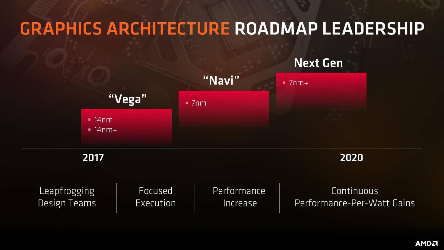 AMD-Navi-Roadmap