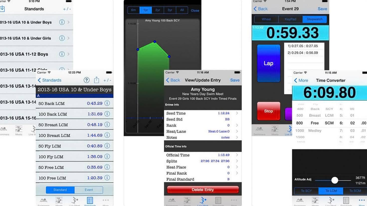 iSwimTimes-App-iTunes-Go2Telecom LLC